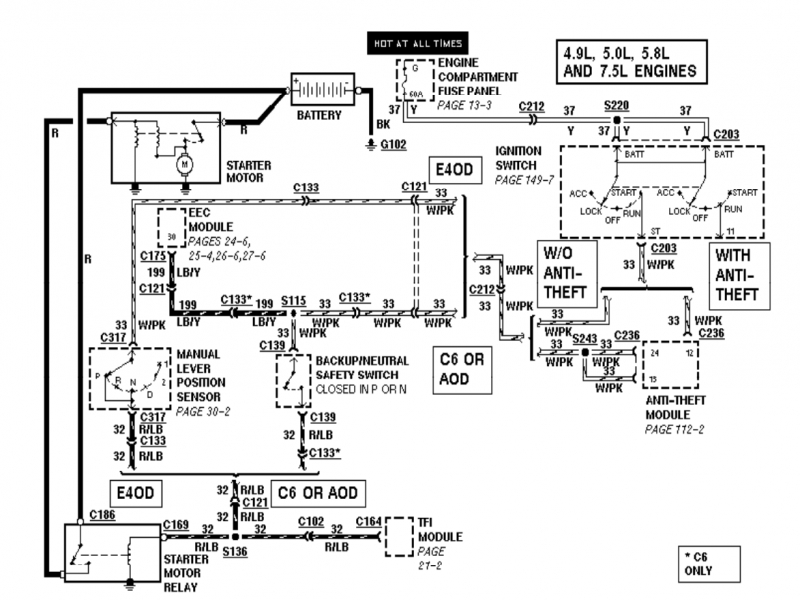 1998 ford f 150 starter wiring diagram