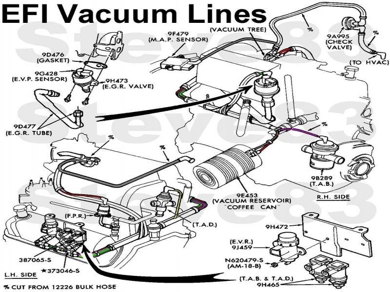 89 Ford F 150 Vacuum Hose Routing Diagram on 1989 Ford F 150 Engine