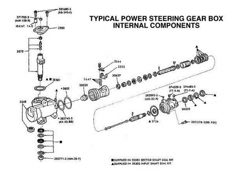 ignition wiring diagram for 1989 ford f 150. Black Bedroom Furniture Sets. Home Design Ideas