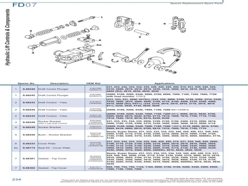Ford Hydraulic Pumps  Page 240