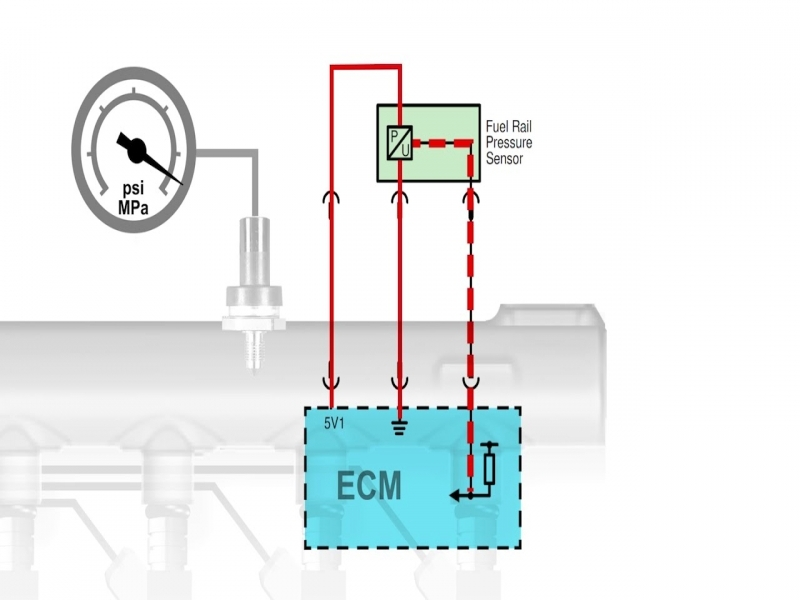 Fuel Rail Pressure Sensor Signal Voltage Low Pull Up Type - Youtube