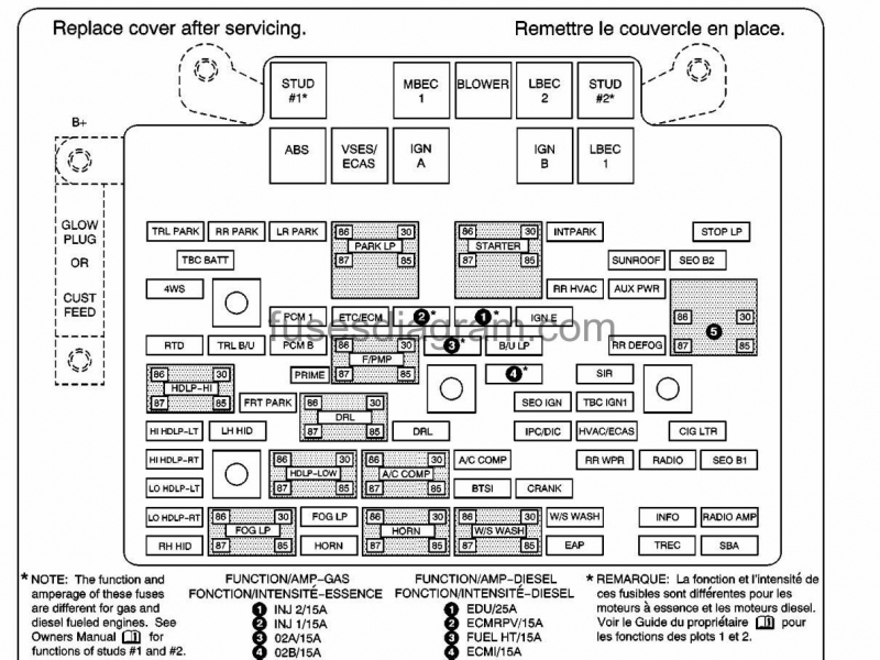 Fuse Box Chevrolet Silverado on 2002 Gmc Sierra 1500 Fuse Box Diagram