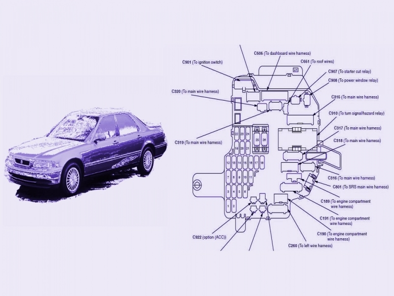 Gm Charging System X furthermore Honda Accord Fuse Box Diagram additionally Medium Size Of Mitsubishi Eclipse Gt Fuse Box Wiring Diagram Spyder Engine Basic O Diagrams Imgid further Fuse With Diag besides Fuse Bbox Bford B Bsuv Bodometer Bdiagram Blegend. on 1993 acura legend fuse box diagram