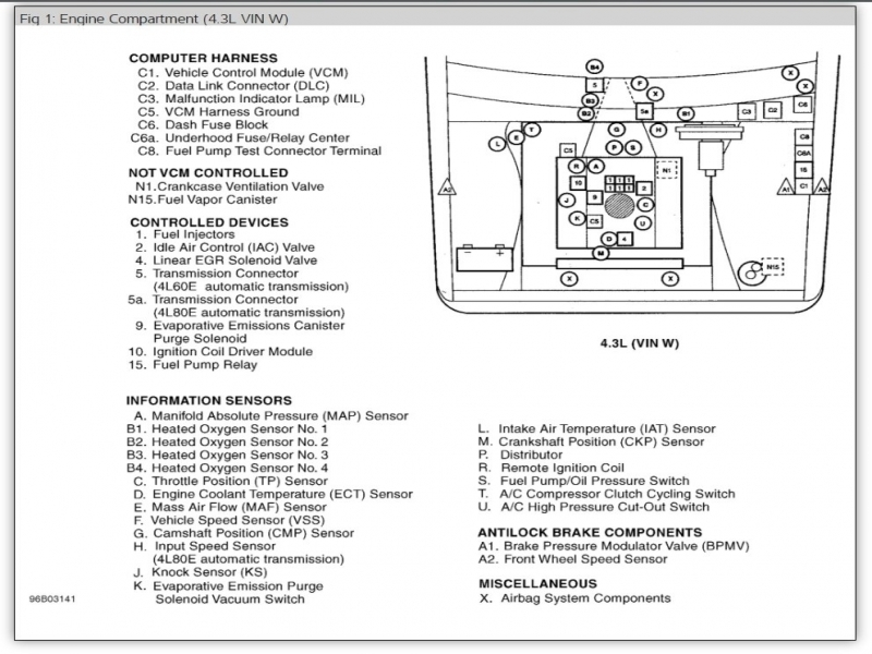 Fuse Box Diagram 1995 Chevrolet Caprice Clic