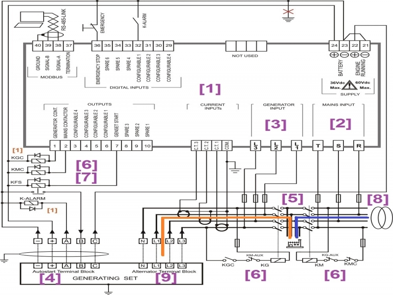 industrial transfer switch wiring diagrams