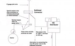 Gm Hei Distributor Wiring Diagram – Wiring Diagram And Schematic