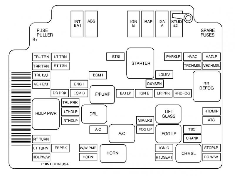 enchanting gmc envoy fuse box diagram images best image gmc c6500 fuse panel location gmc t6500 fuse box location