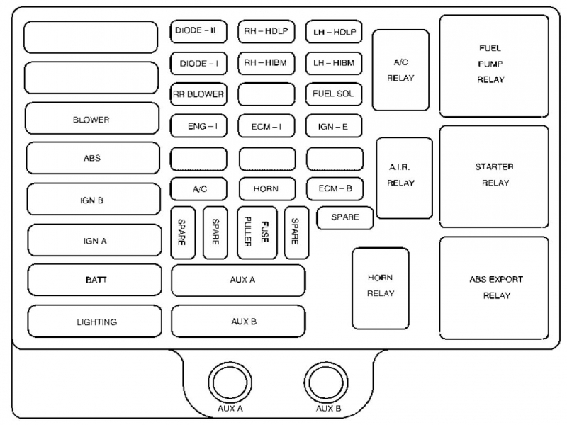 1995 Mercury Mystique Fuse Box Diagram