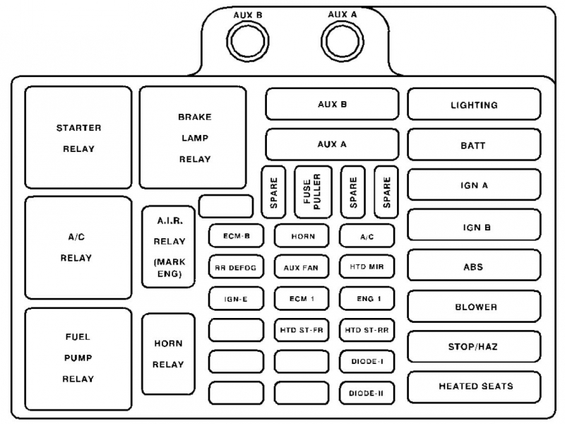 1998 Chevy 3500 Fuse Box Diagram