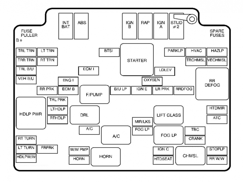 fuse box 99 lincoln town car - free download wiring diagrams, Wiring diagram