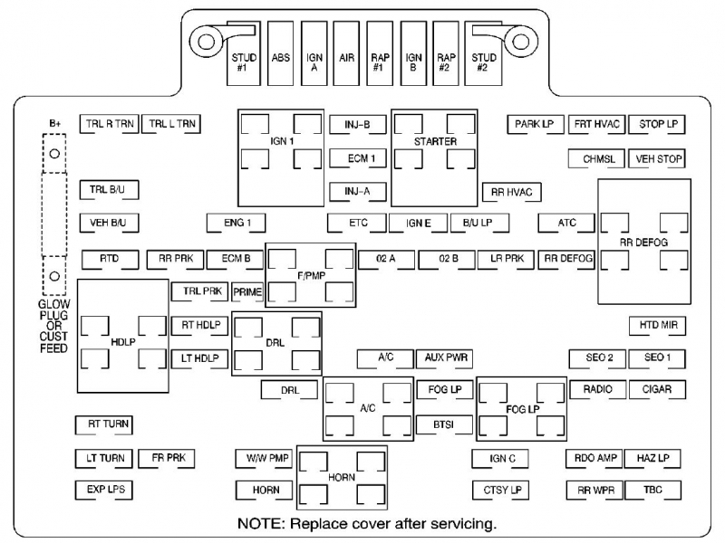 2011 Traverse Fuse Block. Diagram. Auto Wiring Diagram