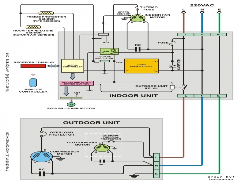 Central Air Conditioner Installation Diagram