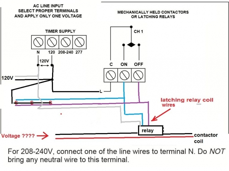 31 Hand Off Auto Wiring Diagram