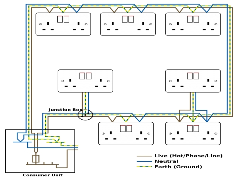 Electrical Wiring For A House