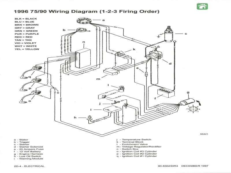 1996 Bayliner Capri Wiring Diagram Wiring Diagrams