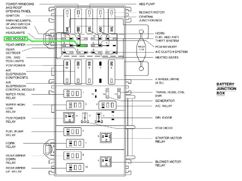 junction box diagram 2001 ford explorer relay