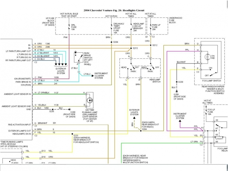 DIAGRAM] 2007 Chevy Express Radio Wiring Diagram FULL Version HD Quality Wiring  Diagram - E-DIAGRAM.HULALACLUB.ITe-diagram.hulalaclub.it