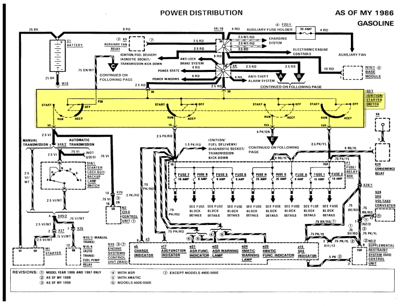wiring diagram 1991 volvo 740 turbo wiring diagram 1986 saab 900 turbo ignition switch 1988 mercedes sel ignition switch wiring - wiring forums