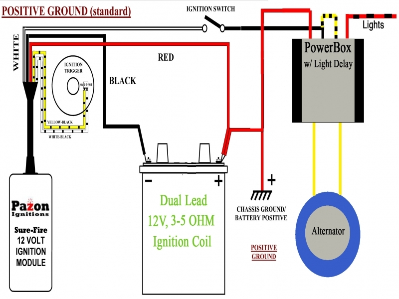 100+ ford electronic distributor wiring diagram – yasminroohi pertronix ignition  wiring diagram n ford tractor