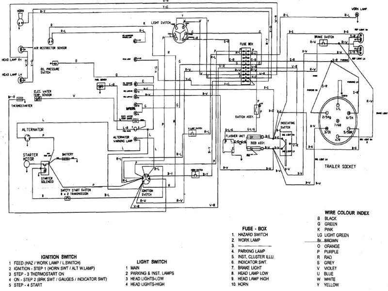 Tractor Ignition Switch Wiring Diagram  Wiring Forums