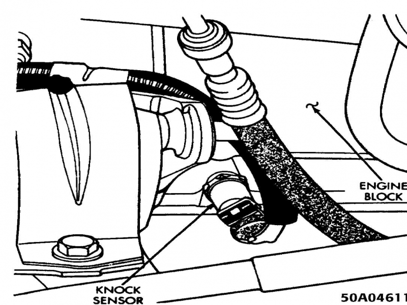 Ignition System - 4.0L W/solid State Ignition (Ssi) :: 1984 - 1991