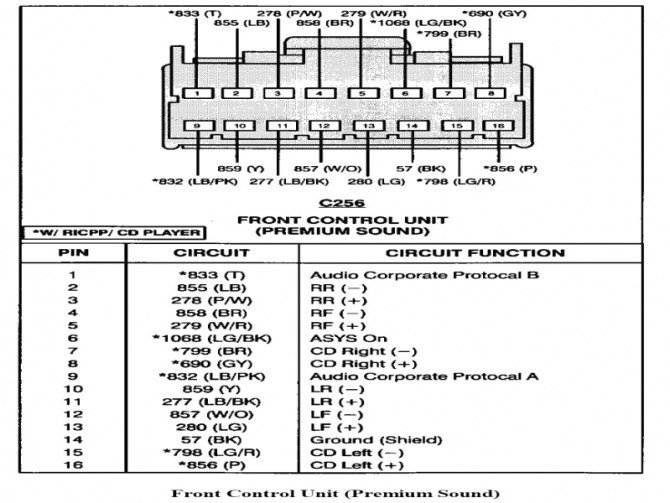 2008 ford radio wiring diagram  100 free wiring diagram •