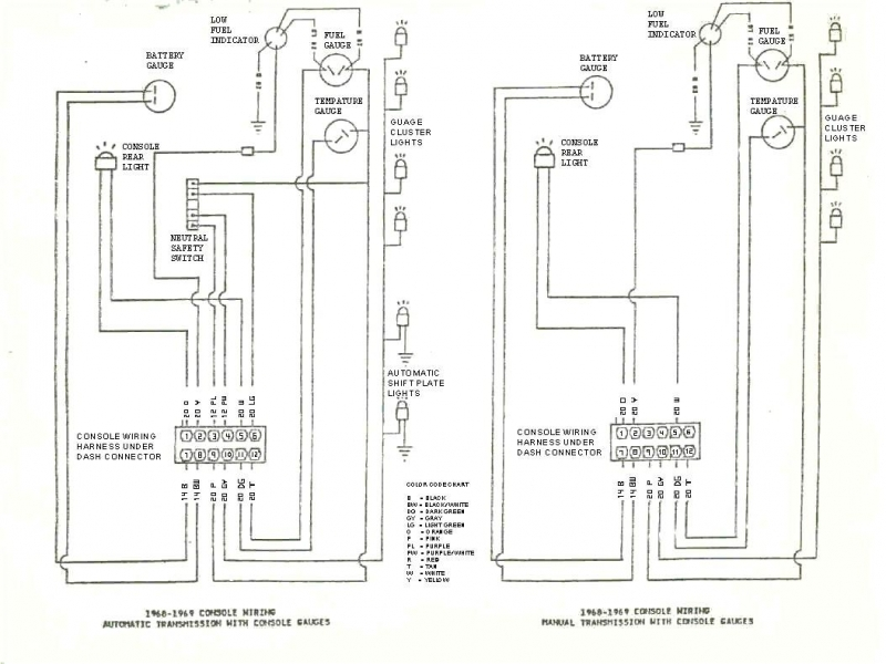 1968 Camaro Ignition Switch Wiring Diagram  Wiring Forums
