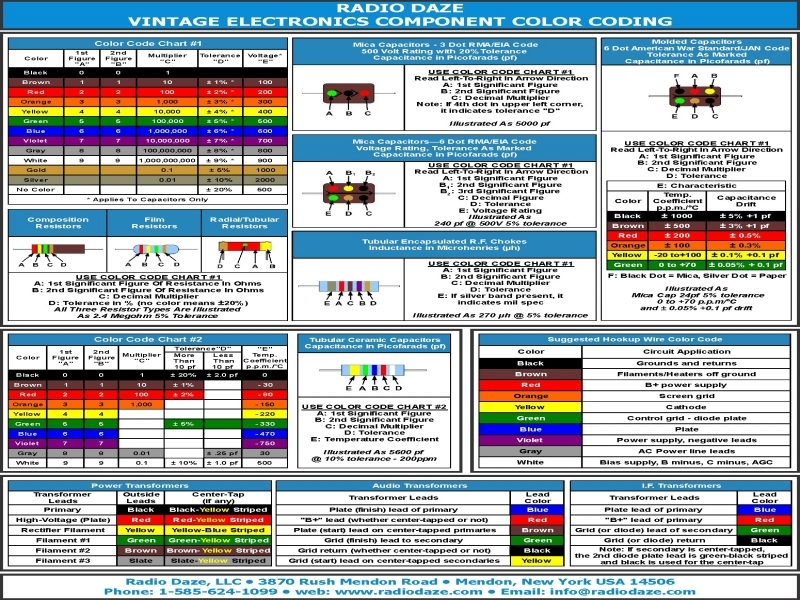 International Wiring Color Code - wiring diagrams schematics
