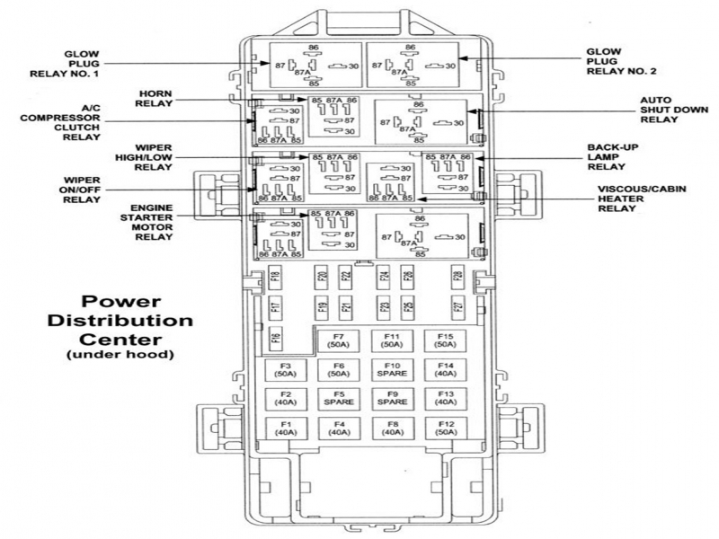 2001 Jeep Grand Cherokee Fuse Box Diagram  Wiring Forums