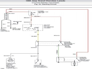 1996 Jeep Grand Cherokee Electrical Diagram  Wiring Forums