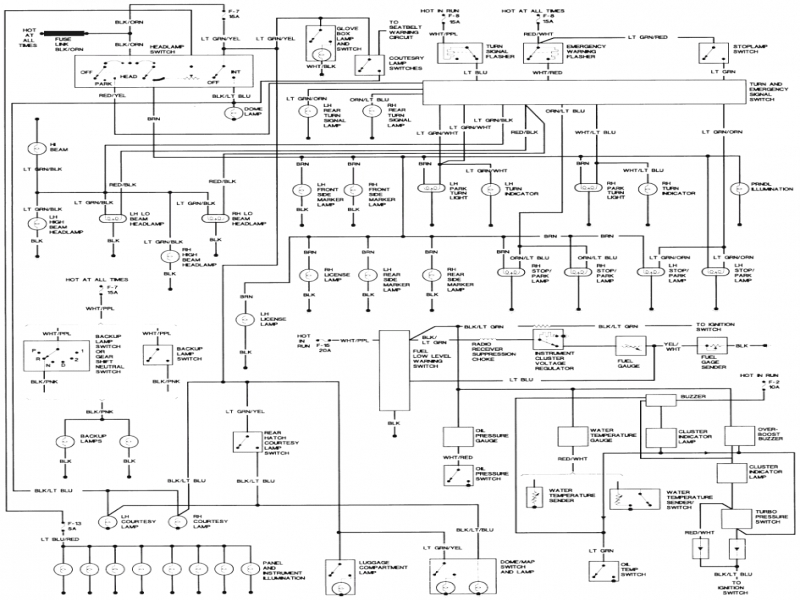 Kenworth T800 Wiring Diagram Symbols  Wiring Forums