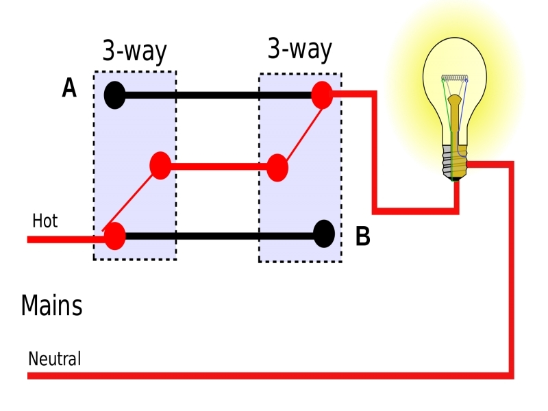 Light Bulb Socket Wiring Diagram from i1.wp.com