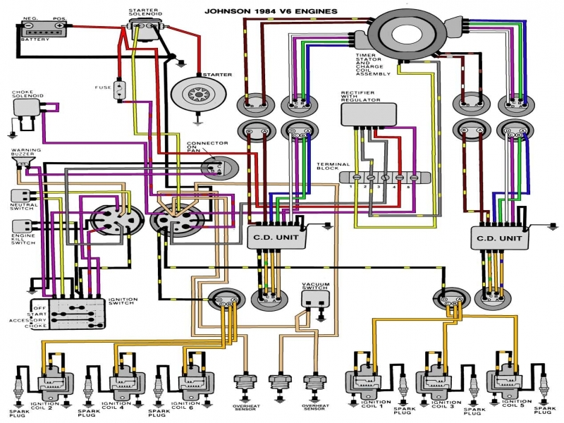 Evinrude boat motor wiring diagrams new wiring diagram 2018 evinrude boat motor wiring diagrams wiring forums basic house electrical wiring diagrams boat radio wiring diagram boat lift wiring diagram on evinrude boat asfbconference2016 Gallery