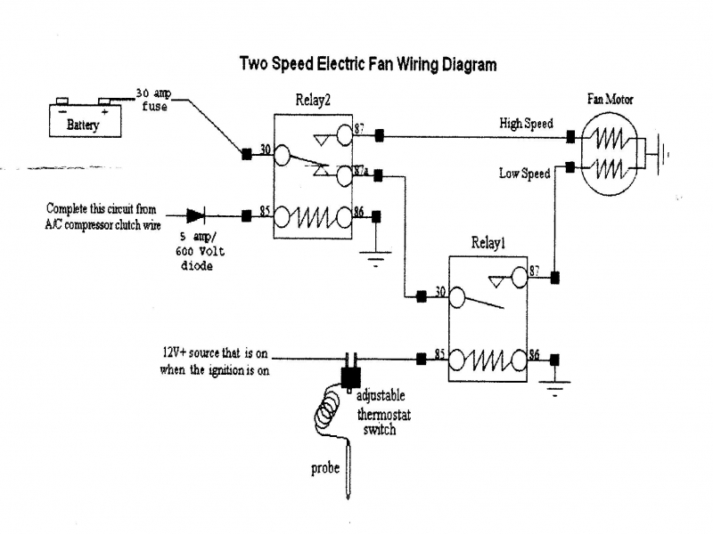 [NRIO_4796]   Electric Radiator Fan Wiring Diagram 1995 Mercury Villager Diagram Base  Website Mercury Villager - VENNDIAGRAMRELATIONSHIP.UDC-FVG.IT | 1999 Mercury Villager Engine Diagram |  | Diagram Base Website Full Edition