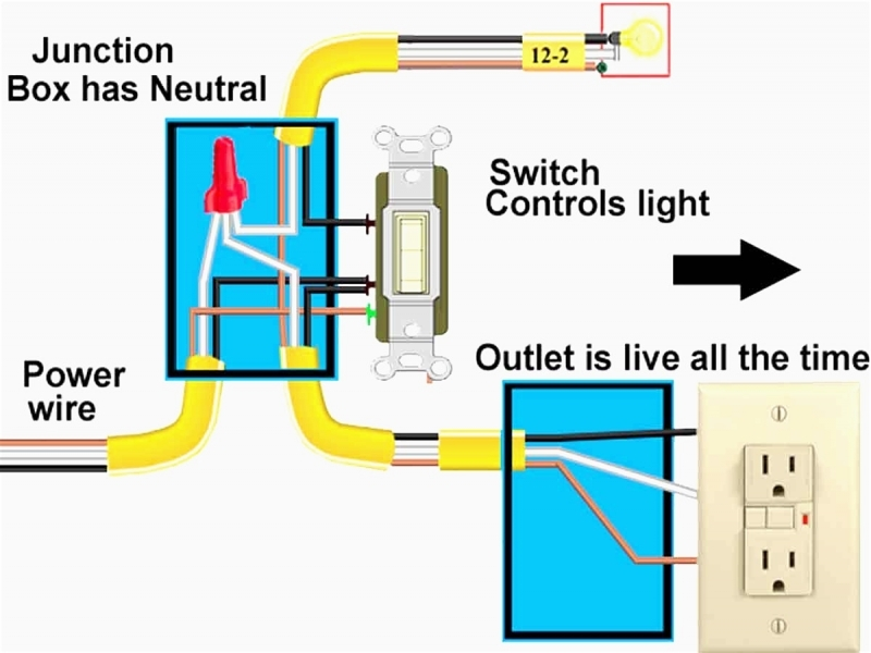 diagram gfci wiring multiple outlets diagram full version