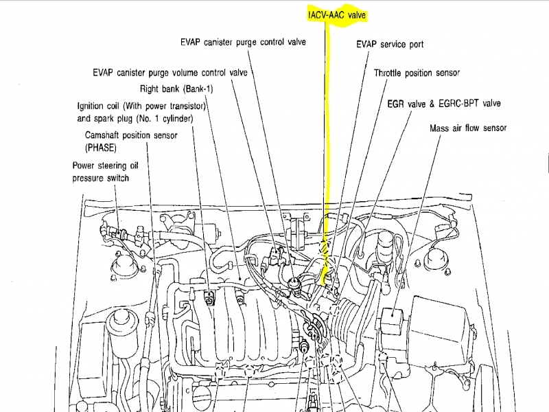 porsche cayenne light diagram