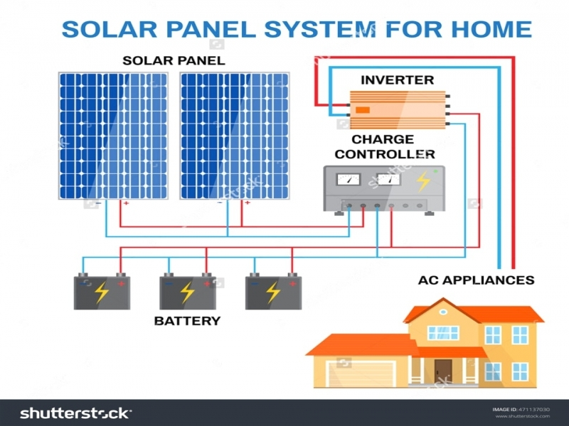 Charming Off Peak Water Heater Small Solar Panel Wiring Diagrams Rectangular How To Install A Electrical Panel How To Install Main Electrical Panel Youthful How To Wire A Panel Box GreenWiring Panel Box Off Grid Solar Wiring Diagram   Dolgular
