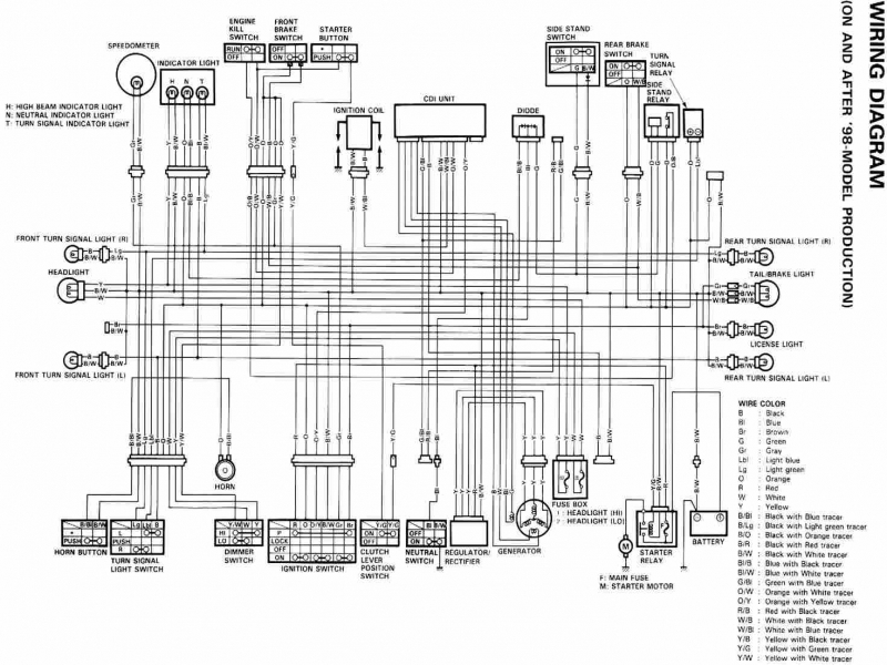 Polaris Rush Wiring Diagram. Polaris. Free Wiring Diagrams