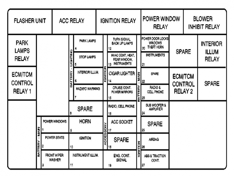 Diagram  1999 Pontiac Grand Am Fuse Box Diagram Full
