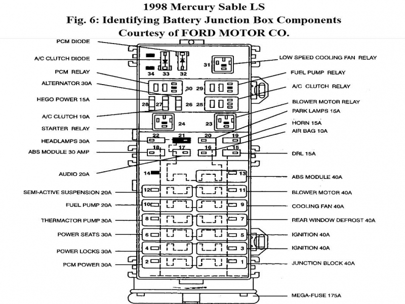 1999 Mercury Mystique Fuse Diagram  Wiring Forums