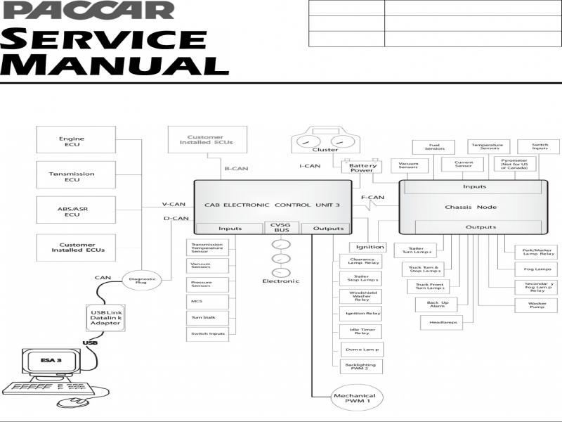Sophisticated Peterbilt 388 Wiring Diagrams Pictures - Best Image ...