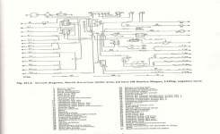 Rover Wiring Diagrams. Rover. Wiring Diagrams Instruction