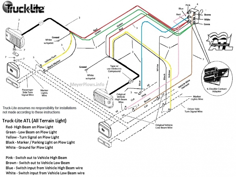 Turn Signal Side Marker Lights Wiring Diagram - Wiring Forums