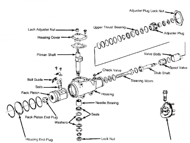 Jeep Wrangler Steering Column Diagram