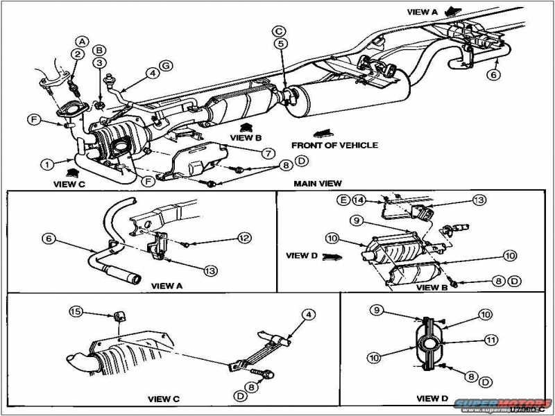 1972 Ford F100 Front Suspension Diagram further 1256737 1985 460 Oil Leak On Near Oil Filter Housing also 1450818 Installing The Radiator Core Support And Need Some Help in addition 1959 Chevy Impala Wiring Diagram Further Truck furthermore Schematics a. on f100 frame swap