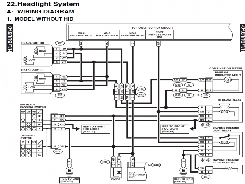 Subaru Forester Wiring Diagram Wiring Diagram Collection