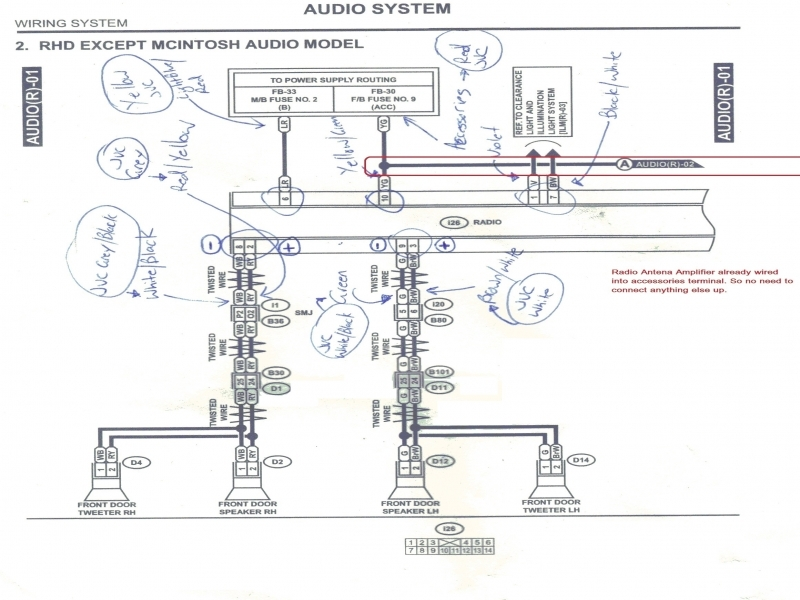 1999 Subaru Forester Stereo Wiring Diagram  Wiring Forums