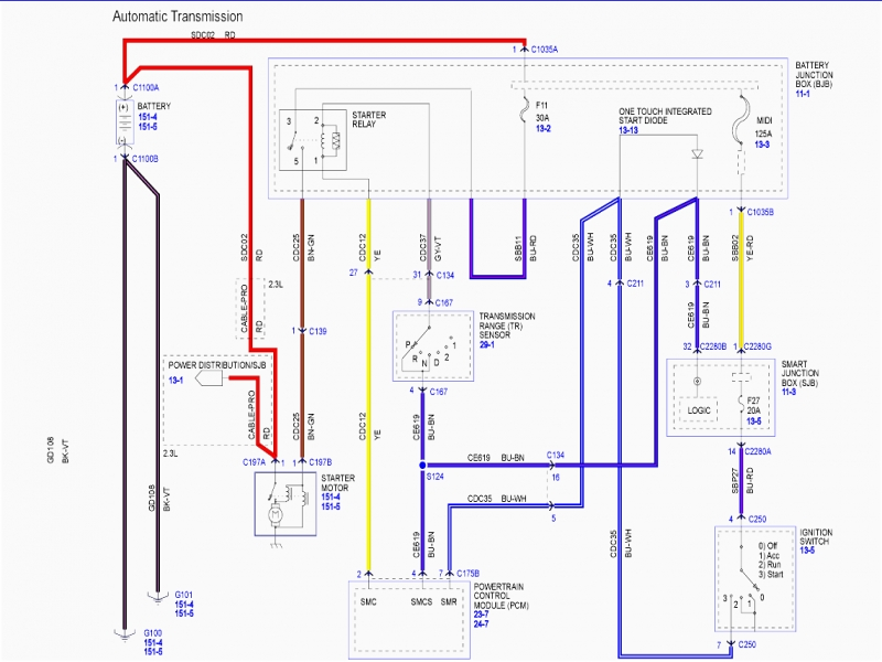 Wonderful 2005 Ford Escape Ignition Wiring Diagram Contemporary ...