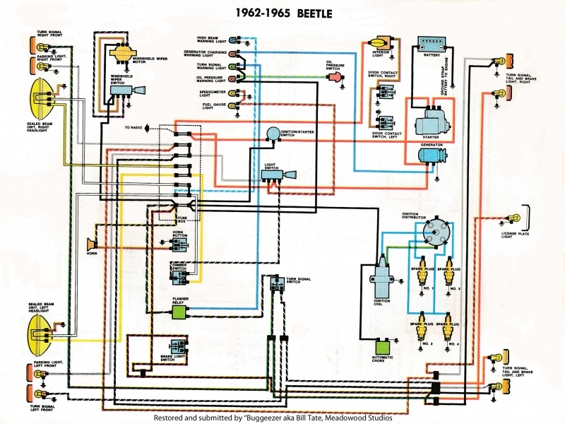 Dorable Porsche 356 Wiring Harness 1954 Inspiration - Electrical ...