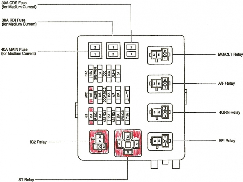 Wiring Diagram  13 2000 Toyota Tundra Radio Wiring Diagram